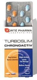 Ingrédients Clés de TurboSlim Chronoactiv