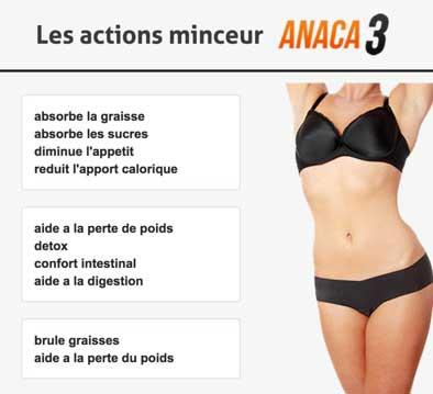 Garantie Anaca3